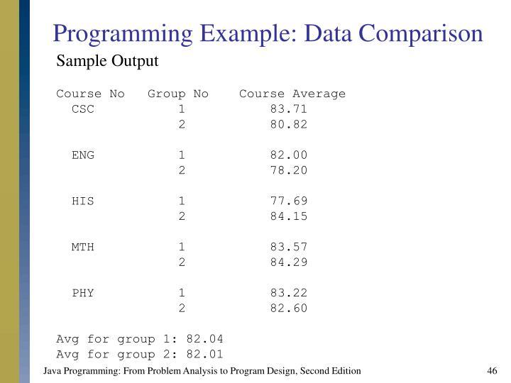 Programming Example: Data Comparison