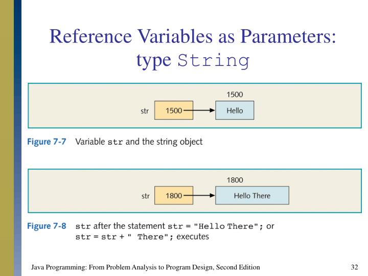 Reference Variables as Parameters: type