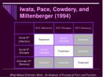 iwata pace cowdery and miltenberger 1994