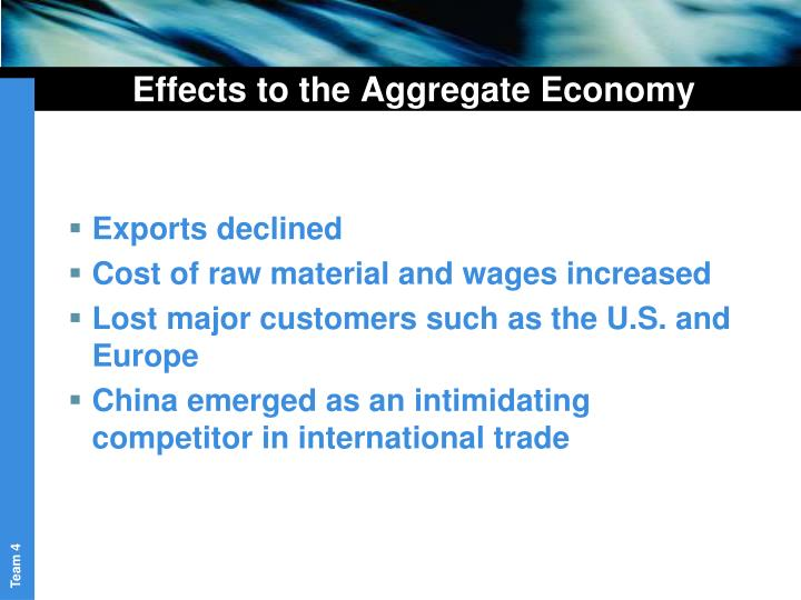 Effects to the Aggregate Economy