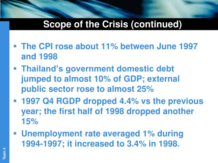 Scope of the Crisis (continued)
