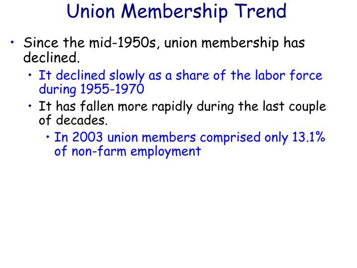 Union Membership Trend
