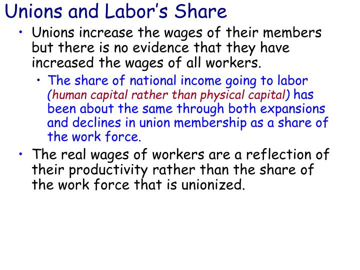 Unions and Labor's Share