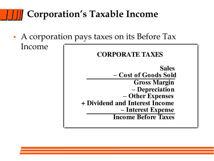 Corporation's Taxable Income
