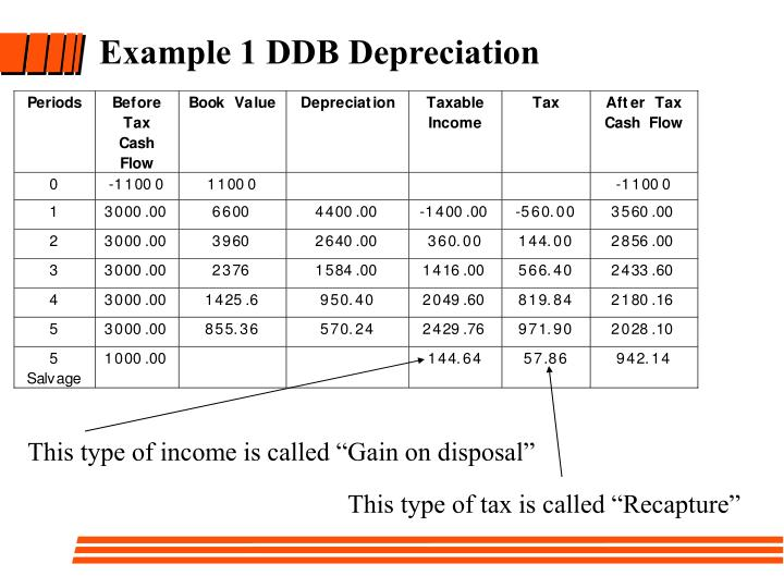 Example 1 DDB Depreciation