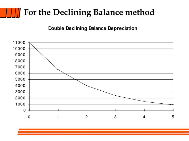 For the Declining Balance method