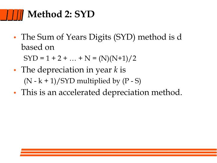 Method 2: SYD