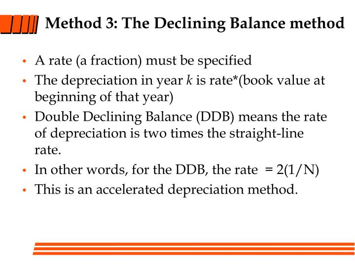 Method 3: The Declining Balance method