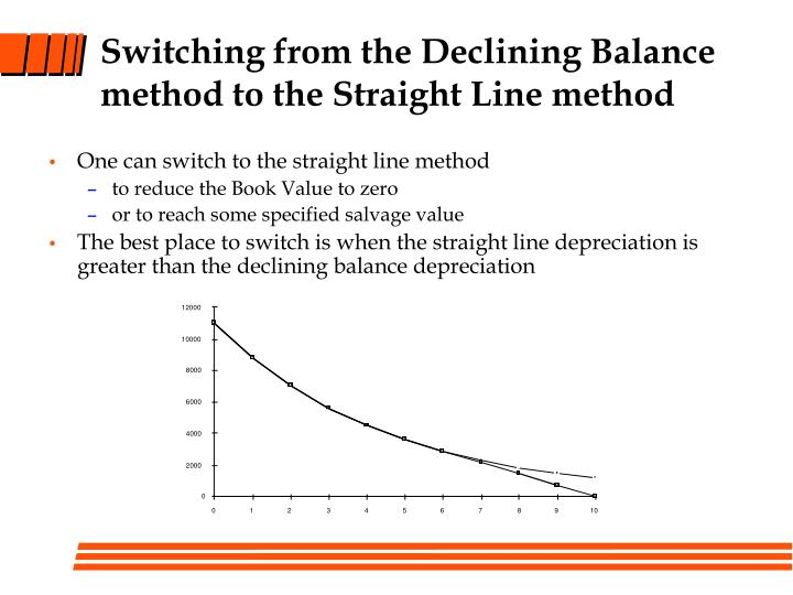 Switching from the Declining Balance method to the Straight Line method