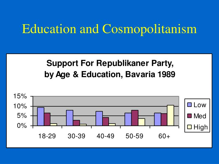 Education and Cosmopolitanism