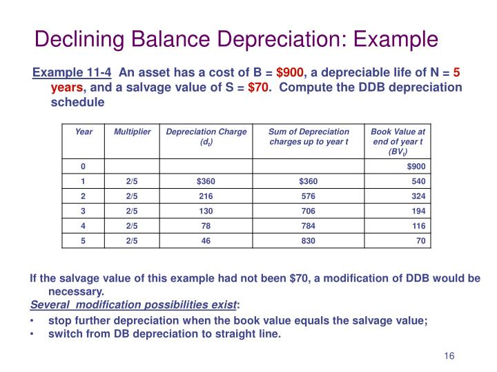 Declining Balance Depreciation: Example