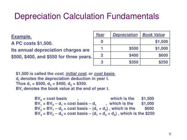 Depreciation Calculation Fundamentals