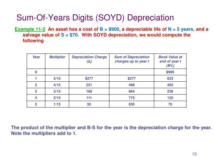 Sum-Of-Years Digits (SOYD) Depreciation