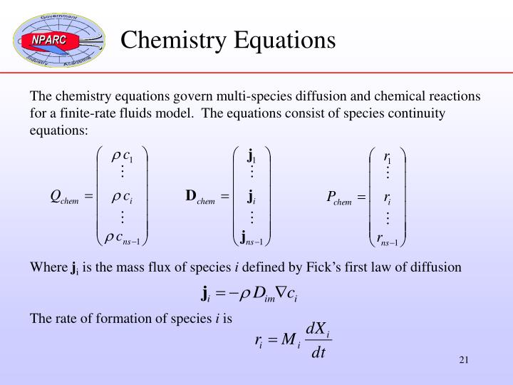Chemistry Equations