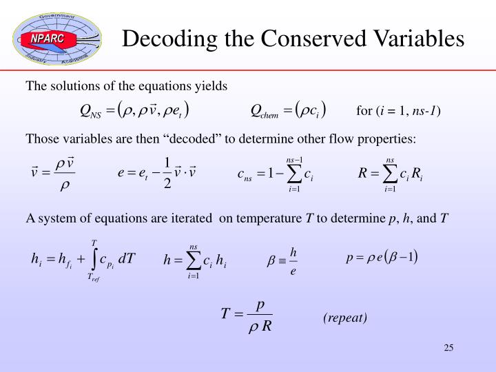 Decoding the Conserved Variables