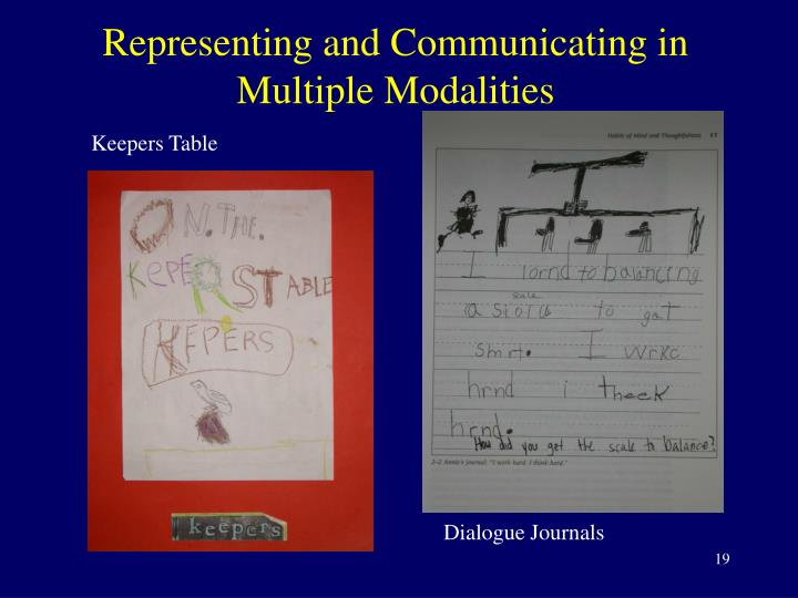 Representing and Communicating in Multiple Modalities