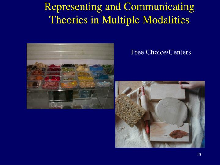 Representing and Communicating Theories in Multiple Modalities