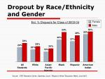 dropout by race ethnicity and gender