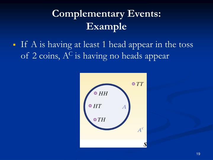 Complementary Events: