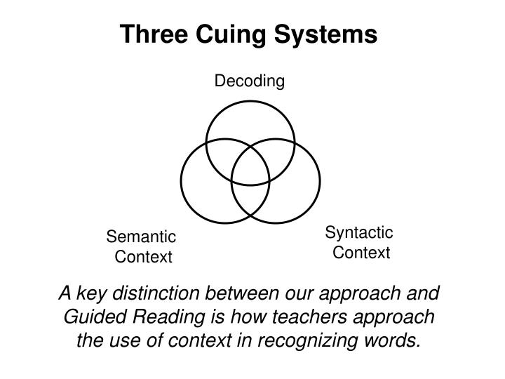 Three Cuing Systems