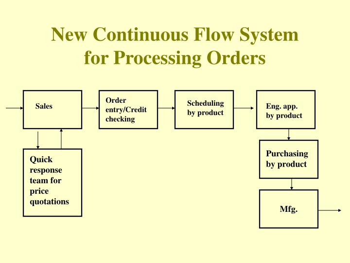 New Continuous Flow System
