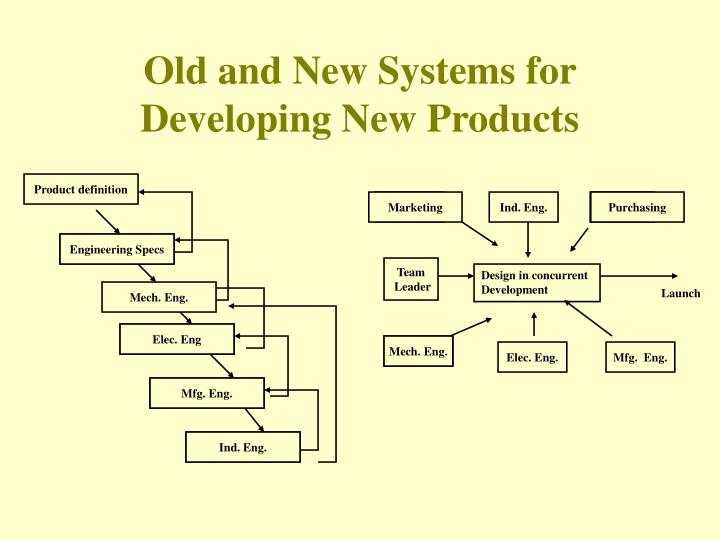 Old and New Systems for Developing New Products