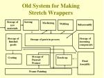 old system for making stretch wrappers