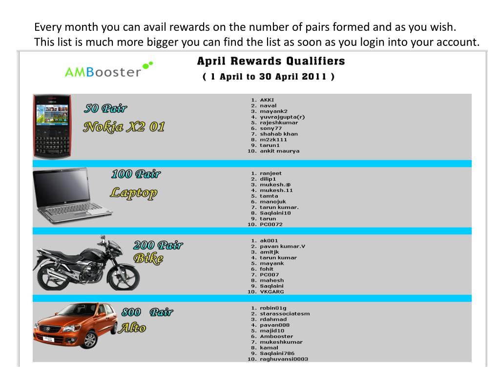 Every month you can avail rewards on the number of pairs formed and as you wish.