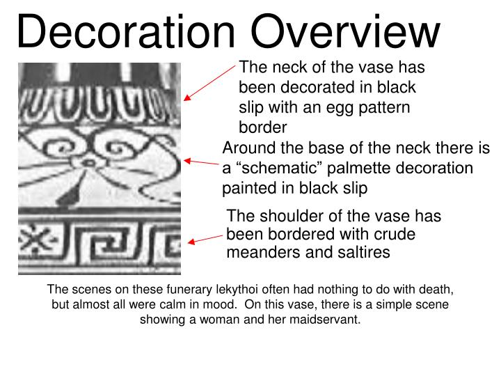 Decoration Overview