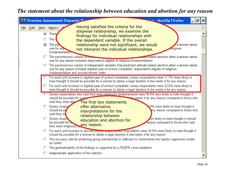 The statement about the relationship between education and abortion for any reason