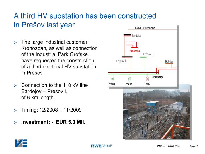A third HV substation has been constructed in Prešov last year