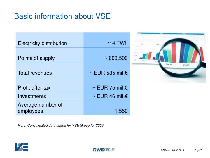 Basic information about VSE