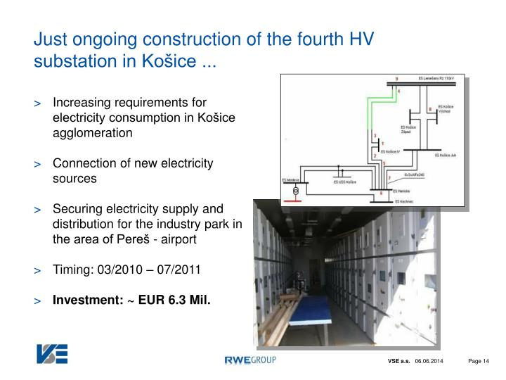 Just ongoing construction of the fourth HV substation in Košice ...