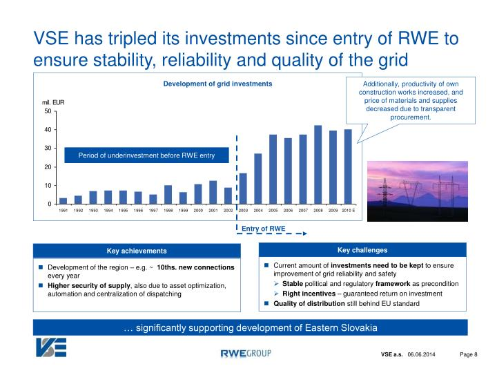 VSE has tripled its investments since entry of RWE to ensure stability, reliability and quality of the grid