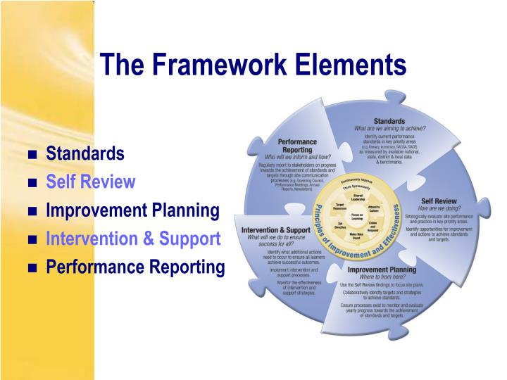 The Framework Elements