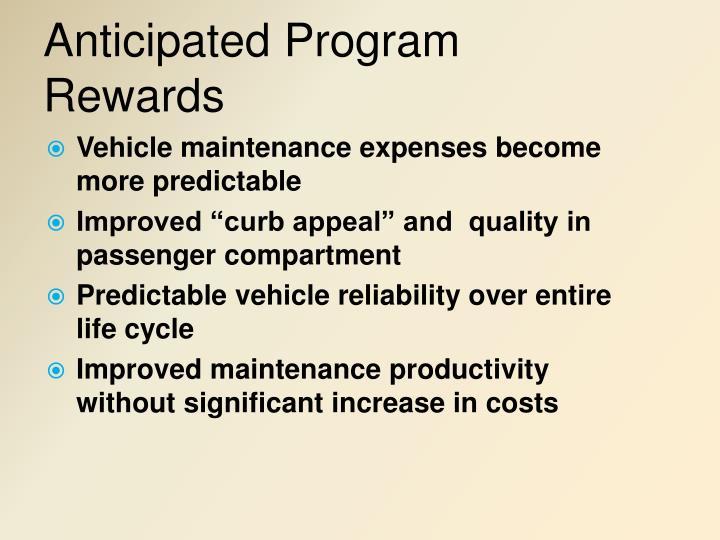 Anticipated Program Rewards