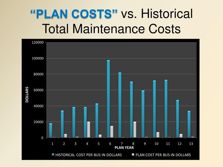 """Plan Costs"""