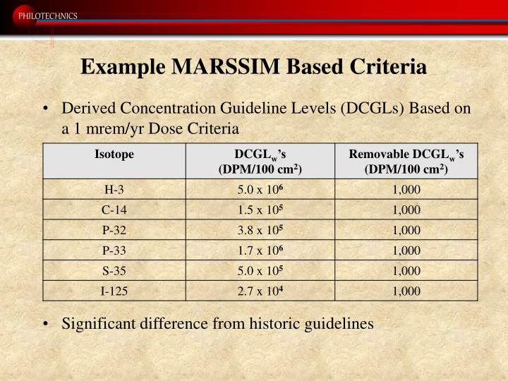 Example MARSSIM Based Criteria