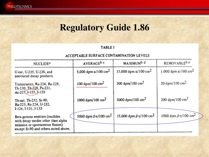 Regulatory Guide 1.86