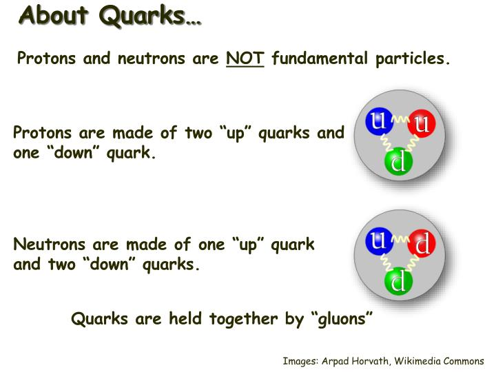 About Quarks…