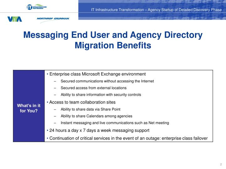 Messaging End User and Agency Directory  Migration Benefits