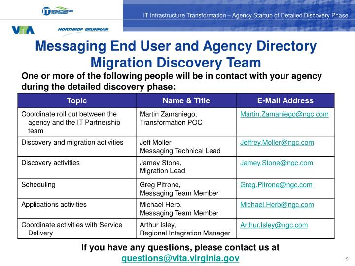 Messaging End User and Agency Directory Migration Discovery Team