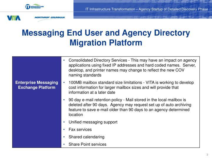Messaging End User and Agency Directory Migration Platform