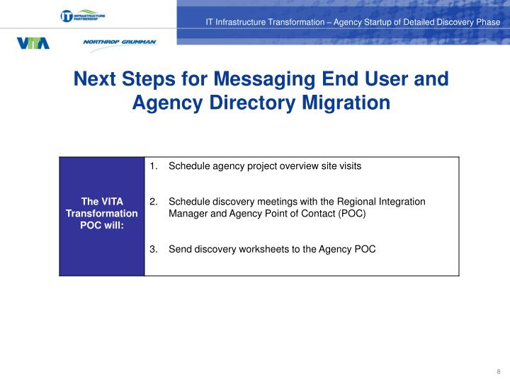 Next Steps for Messaging End User and Agency Directory Migration