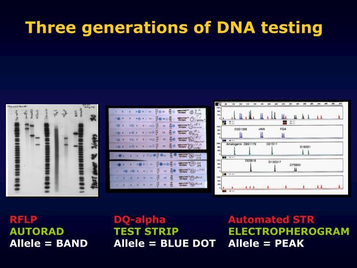Three generations of DNA testing