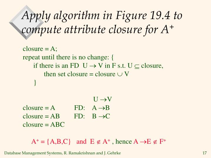 Apply algorithm in Figure 19.4 to compute attribute closure for A