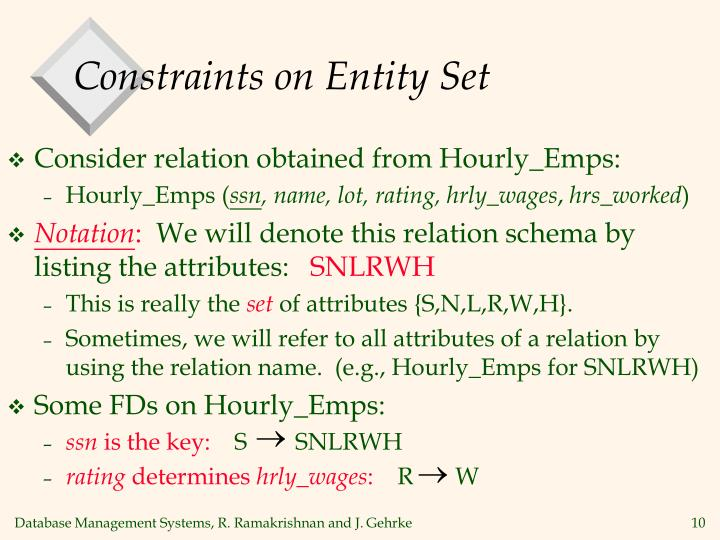 Constraints on Entity Set