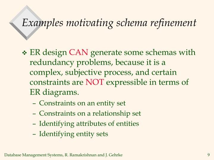 Examples motivating schema refinement