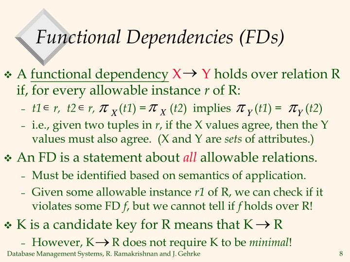 Functional Dependencies (FDs)