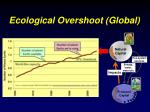 ecological overshoot global